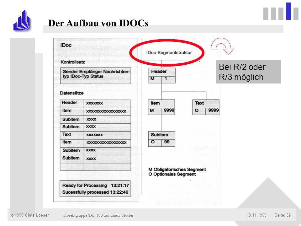 © 1999 Chris Loeser Projektgruppe SAP R/3 auf Linux Cluster Seite: 3210.11.1999 Der Aufbau von IDOCs Bei R/2 oder R/3 möglich