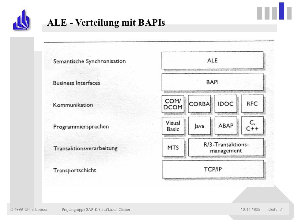 © 1999 Chris Loeser Projektgruppe SAP R/3 auf Linux Cluster Seite: 3410.11.1999 ALE - Verteilung mit BAPIs