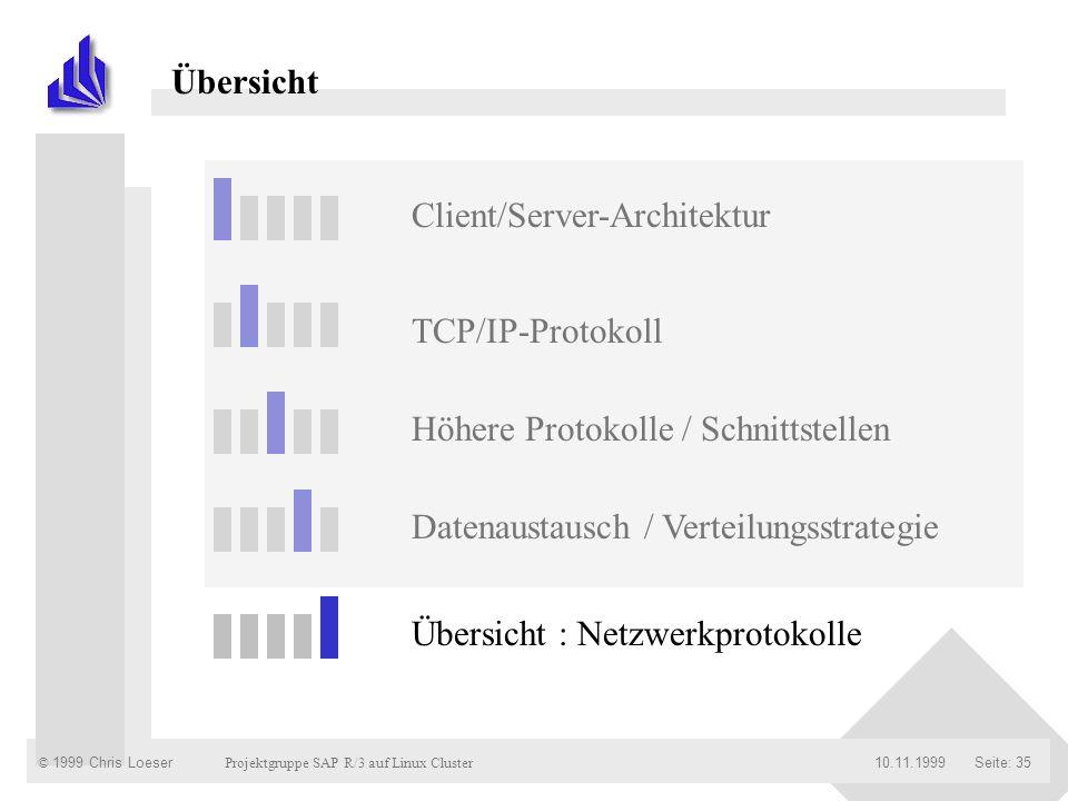 © 1999 Chris Loeser Projektgruppe SAP R/3 auf Linux Cluster Seite: 3510.11.1999 Client/Server-Architektur TCP/IP-Protokoll Höhere Protokolle / Schnitt