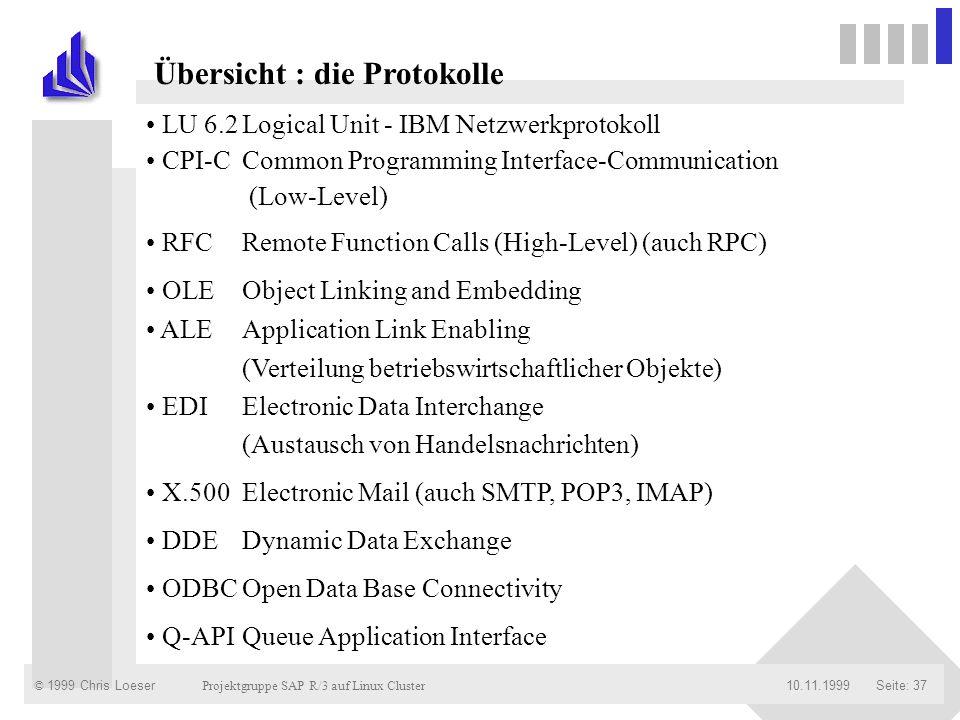 © 1999 Chris Loeser Projektgruppe SAP R/3 auf Linux Cluster Seite: 3710.11.1999 Übersicht : die Protokolle LU 6.2Logical Unit - IBM Netzwerkprotokoll