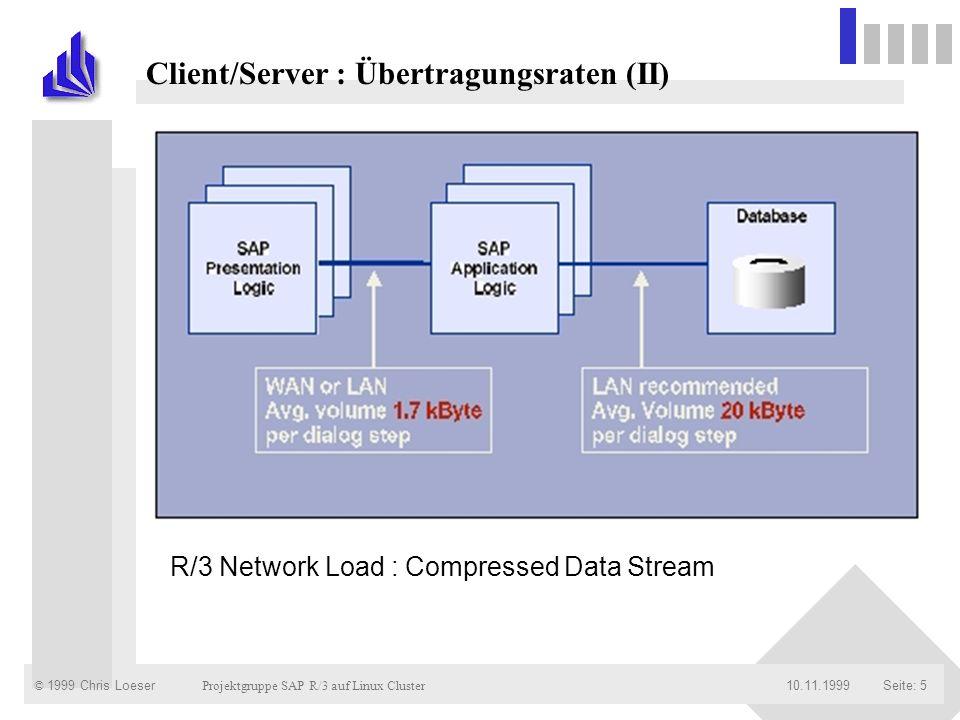 © 1999 Chris Loeser Projektgruppe SAP R/3 auf Linux Cluster Seite: 610.11.1999 Definitionen: C := Erforderliche Leitungskapazität, gemessen in bit/s L := Auslastung der Leitung (0 <L< 1) T verarb := Verarbeitungszeit zwischen zwei Dialogschritten T reak := Reaktionszeit N:= Gesamtanzahl der Benutzer, die mit der Verarbeitungszeit T Verarb und bei einer Reaktionszeit T Reak arbeiten C =16.000 * N / [L * (T Verarb + T Reak )] bit/s Client/Server : Übertragungsraten (III)