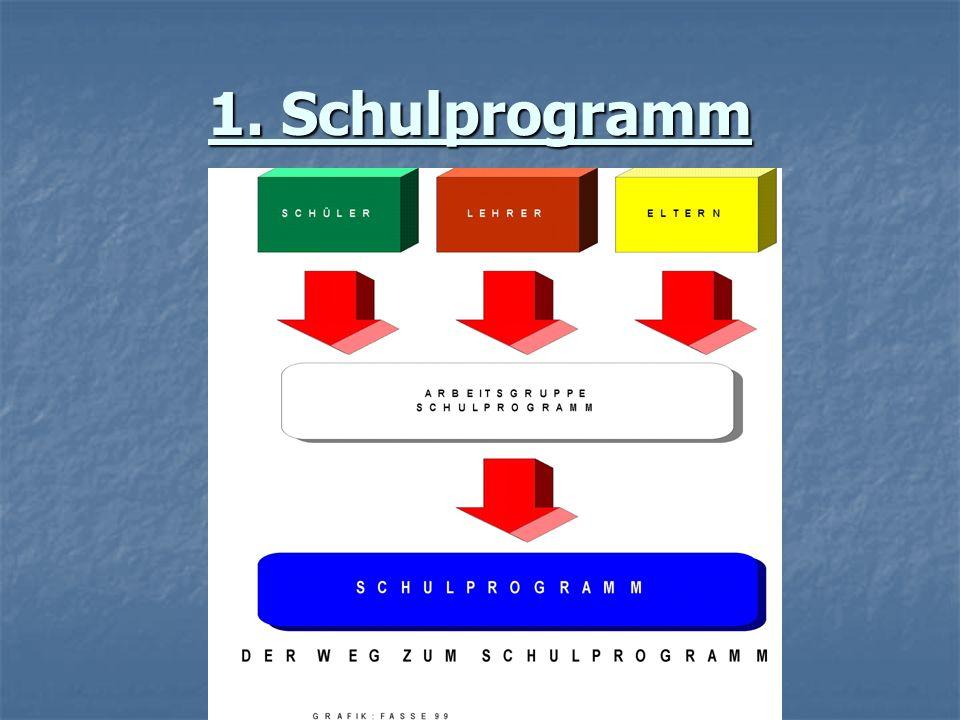 1. Schulprogramm