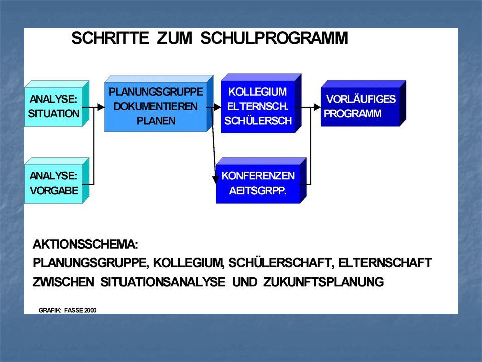 10.Kreativität Unterstufenchor/Oberstufenchor Unterstufenchor/Oberstufenchor Orff-Kreis in Kl.