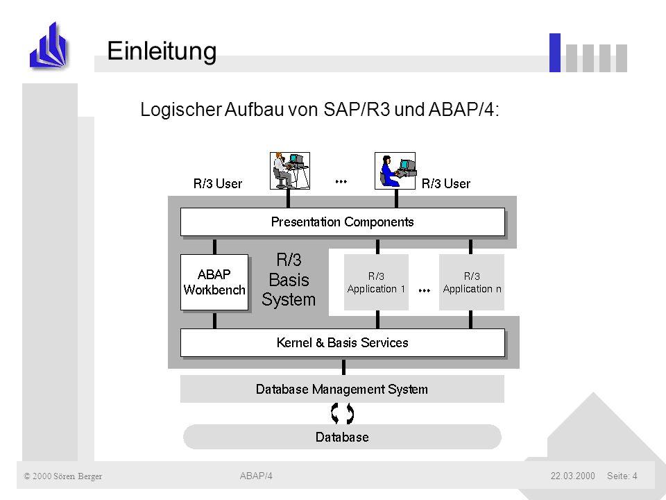 © 2000 Sören Berger ABAP/422.03.2000ABAP/4Seite: 15 Einleitung Namenskonventionen in ABAP: Kundenprogramme(Reports) sollten folgender Konvention folgen: Yaxxxxxx oder Zaxxxxxx wobei a durch den ID-Code der Applikation und xxxxxx durch einen bel.