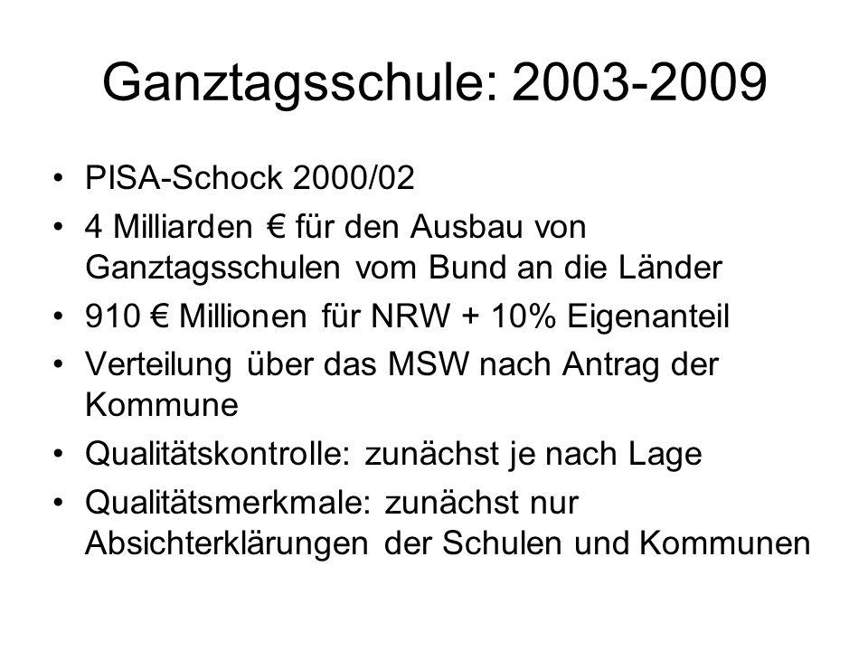 Ganztagsschule: 2003-2009 PISA-Schock 2000/02 4 Milliarden für den Ausbau von Ganztagsschulen vom Bund an die Länder 910 Millionen für NRW + 10% Eigen