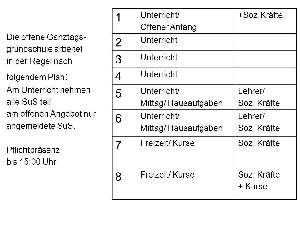 Die offene Ganztags- grundschule arbeitet in der Regel nach folgendem Plan : Am Unterricht nehmen alle SuS teil, am offenen Angebot nur angemeldete Su