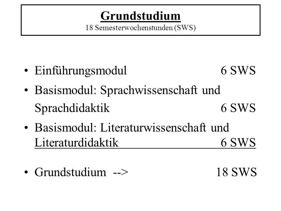 Grundstudium 18 Semesterwochenstunden (SWS) Einführungsmodul 6 SWS Basismodul: Sprachwissenschaft und Sprachdidaktik 6 SWS Basismodul: Literaturwissenschaft und Literaturdidaktik 6 SWS Grundstudium --> 18 SWS