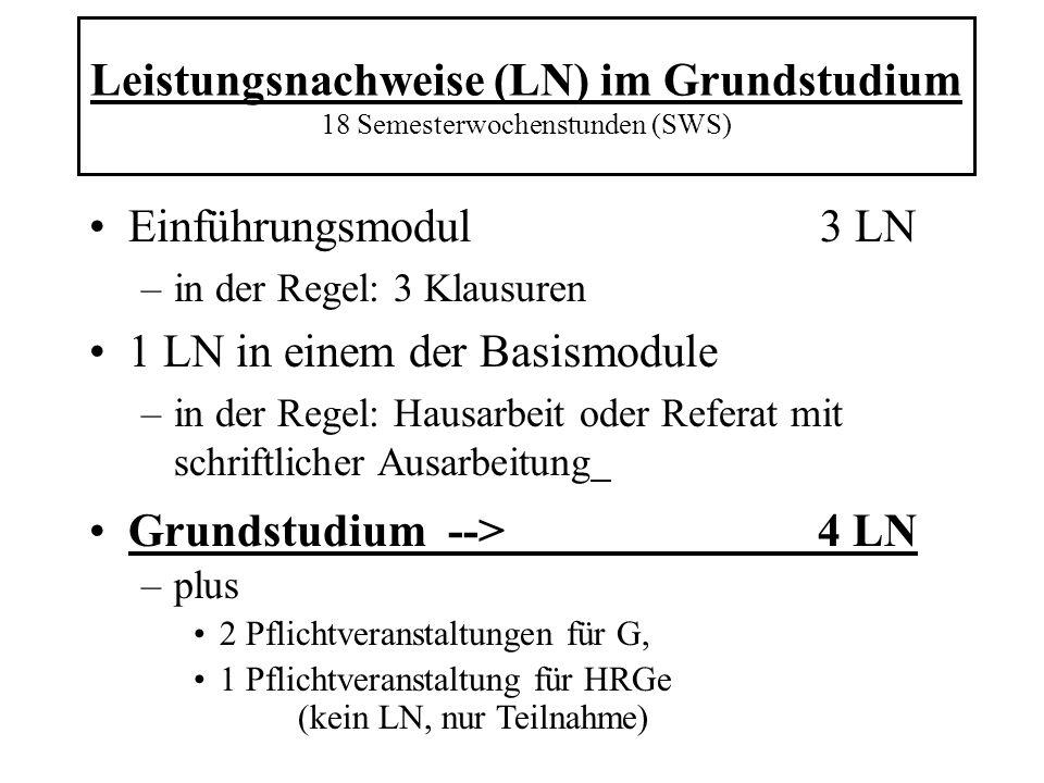 Leistungsnachweise (LN) im Grundstudium 18 Semesterwochenstunden (SWS) Einführungsmodul 3 LN –in der Regel: 3 Klausuren 1 LN in einem der Basismodule –in der Regel: Hausarbeit oder Referat mit schriftlicher Ausarbeitung Grundstudium --> 4 LN –plus 2 Pflichtveranstaltungen für G, 1 Pflichtveranstaltung für HRGe (kein LN, nur Teilnahme)