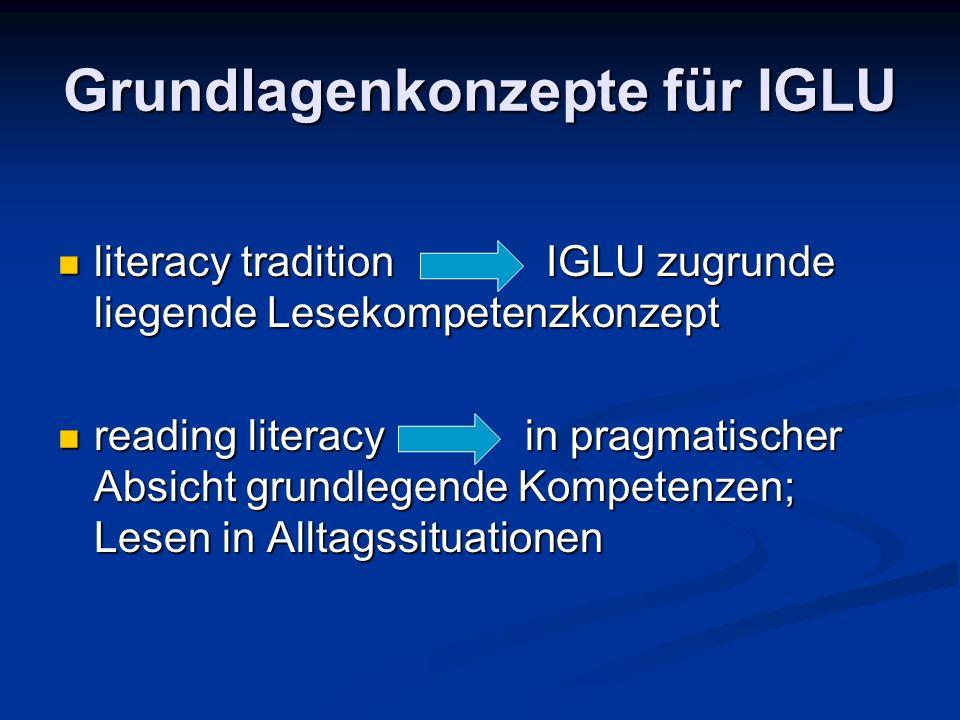 Grundlagenkonzepte für IGLU literacy tradition IGLU zugrunde liegende Lesekompetenzkonzept literacy tradition IGLU zugrunde liegende Lesekompetenzkonzept reading literacy in pragmatischer Absicht grundlegende Kompetenzen; Lesen in Alltagssituationen reading literacy in pragmatischer Absicht grundlegende Kompetenzen; Lesen in Alltagssituationen