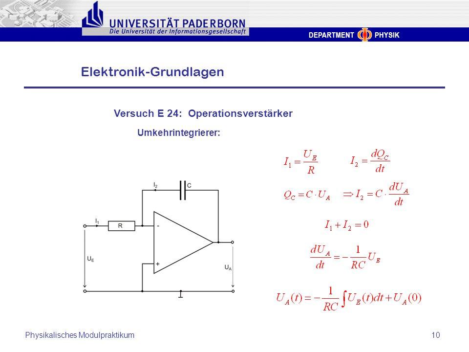 DEPARTMENT PHYSIK Elektronik-Grundlagen Physikalisches Modulpraktikum10 Versuch E 24: Operationsverstärker Umkehrintegrierer: