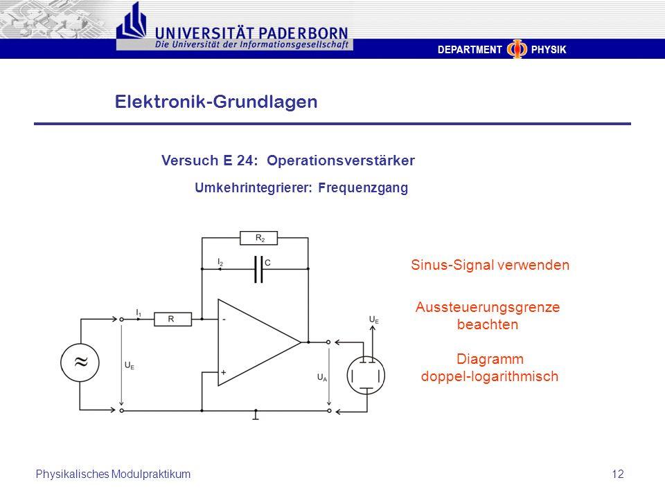 DEPARTMENT PHYSIK Elektronik-Grundlagen Physikalisches Modulpraktikum12 Versuch E 24: Operationsverstärker Umkehrintegrierer: Frequenzgang Sinus-Signa