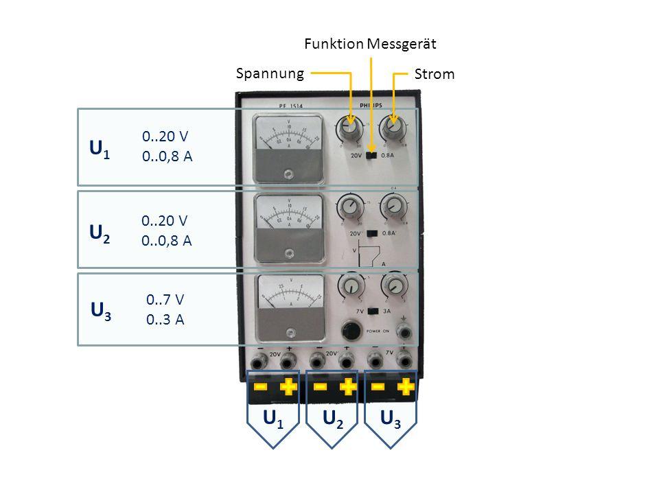 U1U1 0..20 V 0..0,8 A U1U1 U2U2 U2U2 0..20 V 0..0,8 A U3U3 U3U3 0..7 V 0..3 A Spannung Strom Funktion Messgerät