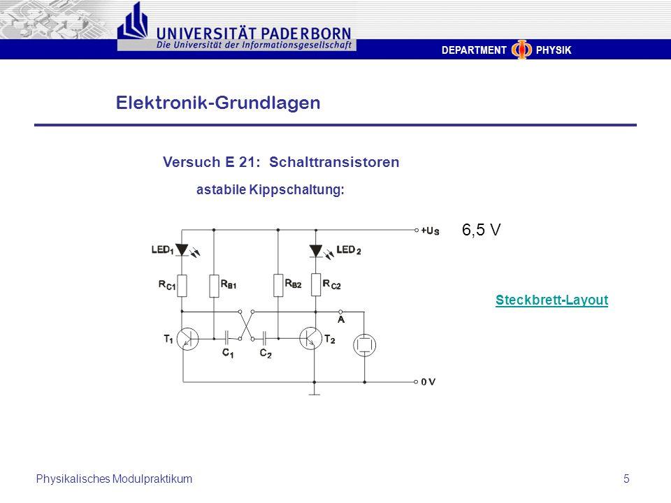 DEPARTMENT PHYSIK Elektronik-Grundlagen Physikalisches Modulpraktikum5 Versuch E 21: Schalttransistoren astabile Kippschaltung: Steckbrett-Layout 6,5