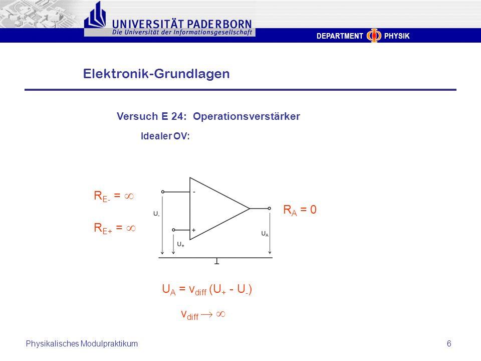 DEPARTMENT PHYSIK Elektronik-Grundlagen Physikalisches Modulpraktikum6 Versuch E 24: Operationsverstärker Idealer OV: U A = v diff (U + - U - ) v diff
