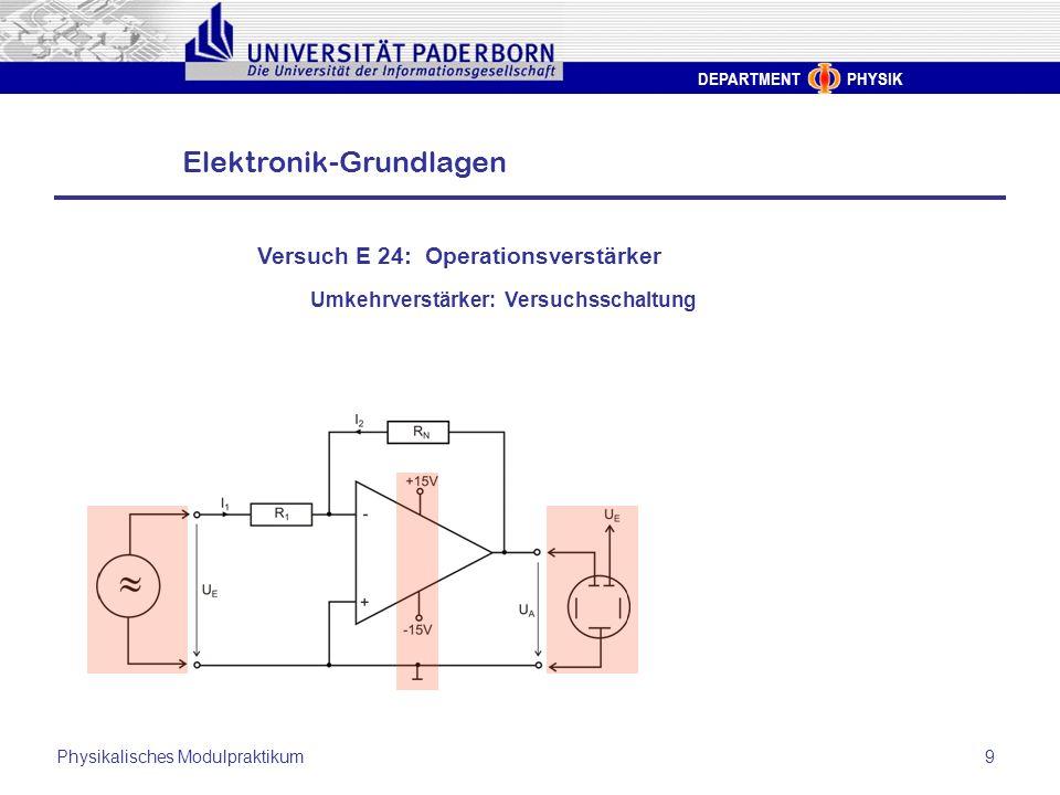 DEPARTMENT PHYSIK Elektronik-Grundlagen Physikalisches Modulpraktikum9 Versuch E 24: Operationsverstärker Umkehrverstärker: Versuchsschaltung