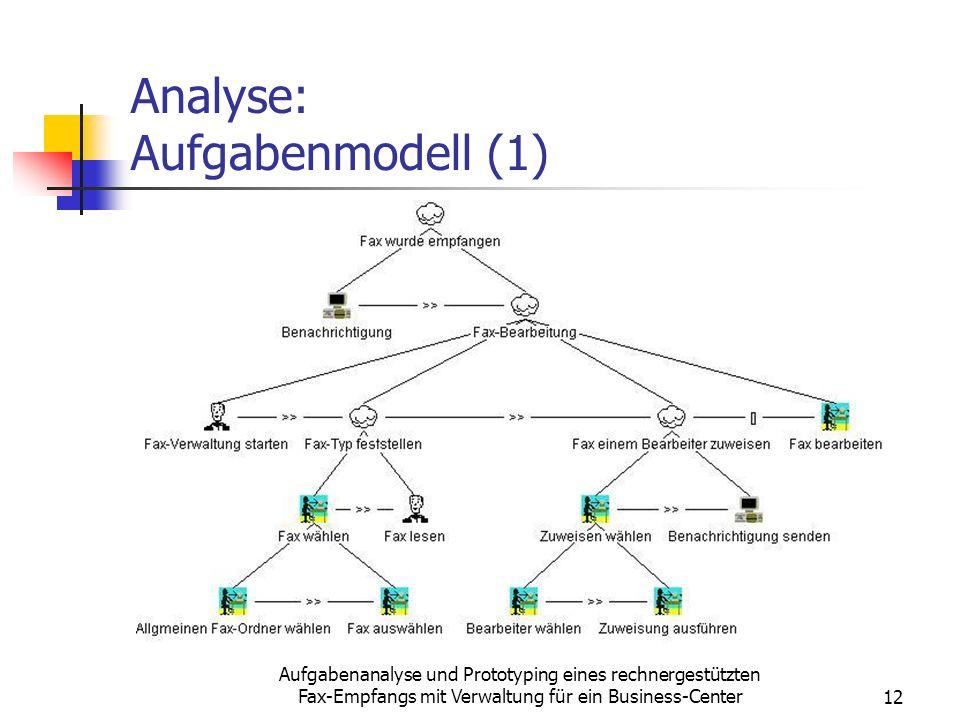 Aufgabenanalyse und Prototyping eines rechnergestützten Fax-Empfangs mit Verwaltung für ein Business-Center12 Analyse: Aufgabenmodell (1)