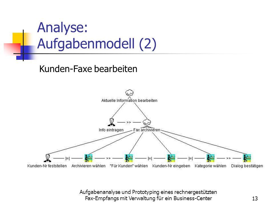 Aufgabenanalyse und Prototyping eines rechnergestützten Fax-Empfangs mit Verwaltung für ein Business-Center13 Analyse: Aufgabenmodell (2) Kunden-Faxe