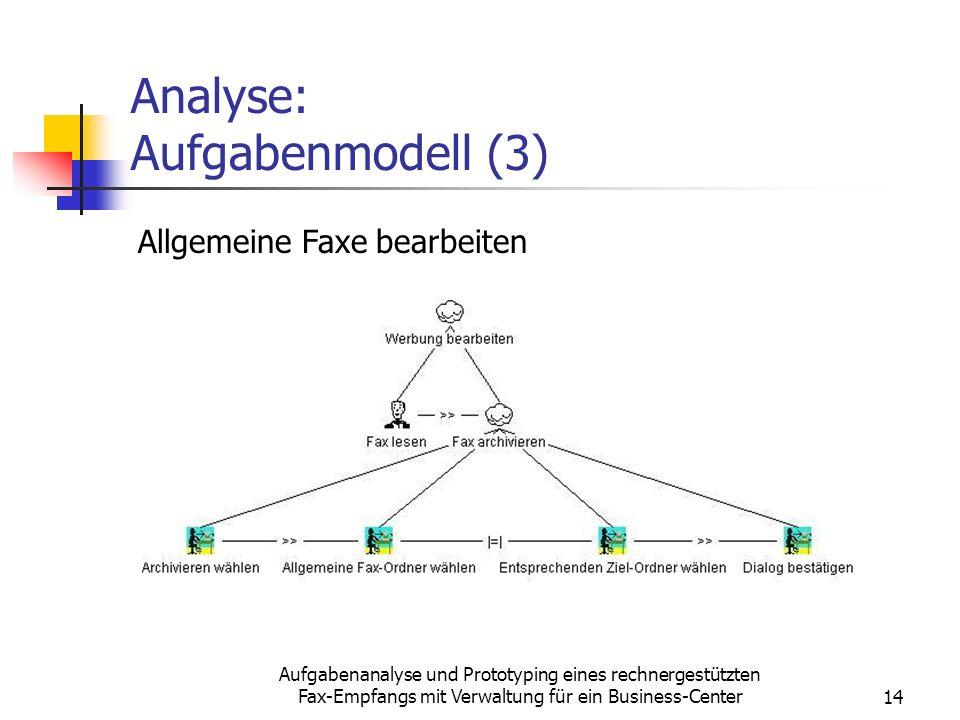 Aufgabenanalyse und Prototyping eines rechnergestützten Fax-Empfangs mit Verwaltung für ein Business-Center14 Analyse: Aufgabenmodell (3) Allgemeine F