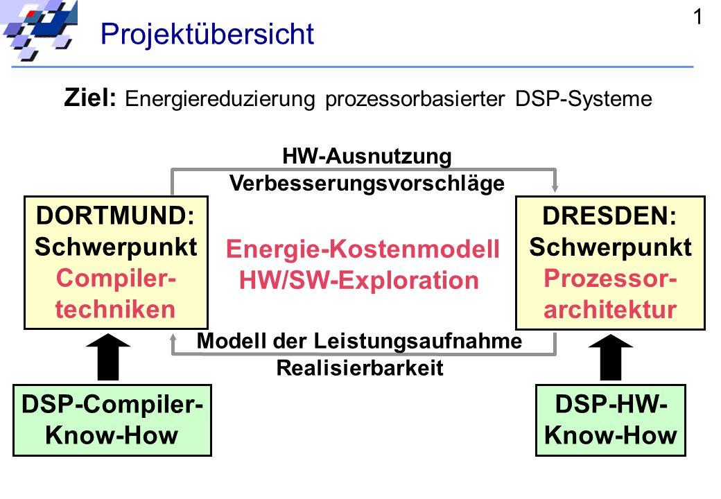 0 Energieeffiziente Compilierung für Digitale Signalprozessoren Markus Lorenz Peter Marwedel Rainer Leupers Projekt Prozessorarchitekturen und Compile