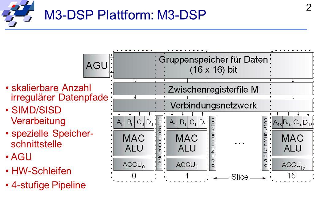 1 Projektübersicht DORTMUND: Schwerpunkt Compiler- techniken DRESDEN: Schwerpunkt Prozessor- architektur DSP-Compiler- Know-How DSP-HW- Know-How Energ