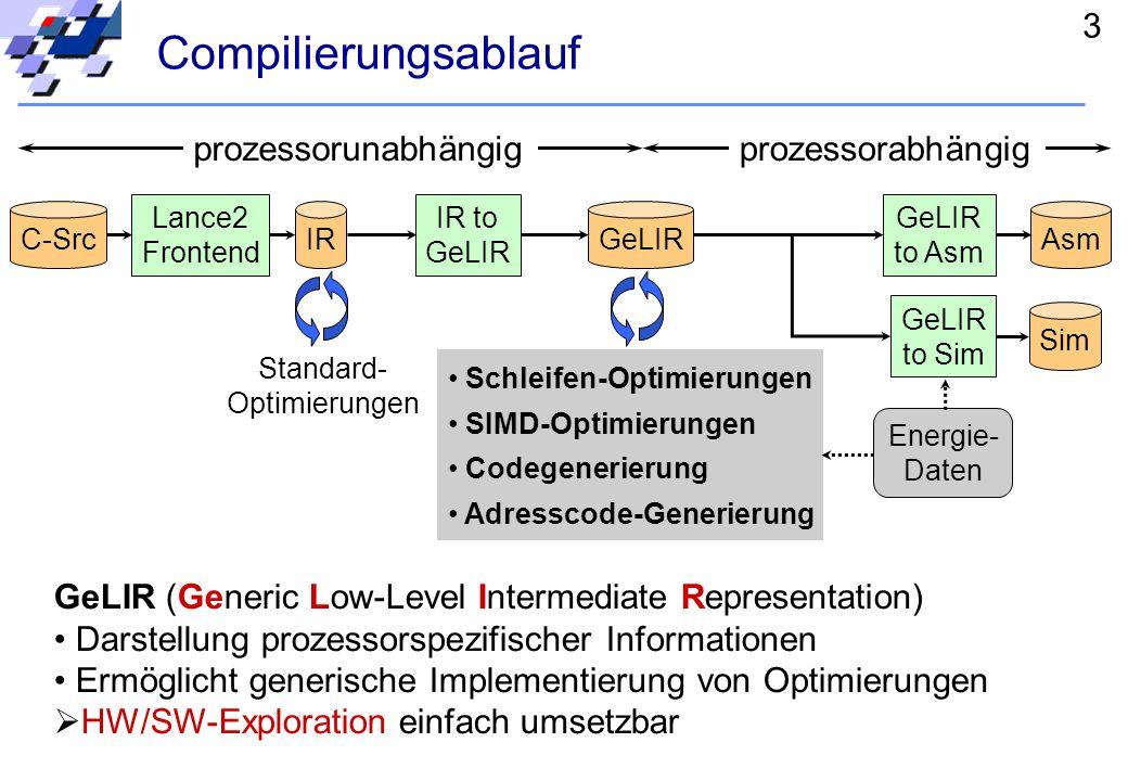 2 skalierbare Anzahl irregulärer Datenpfade SIMD/SISD Verarbeitung spezielle Speicher- schnittstelle AGU HW-Schleifen 4-stufige Pipeline M3-DSP Plattf