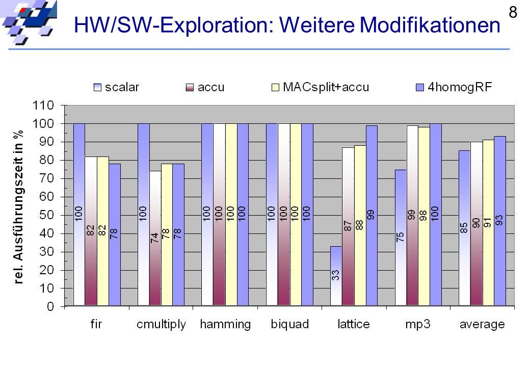 7 HW/SW-Exploration: Anzahl Datenpfade