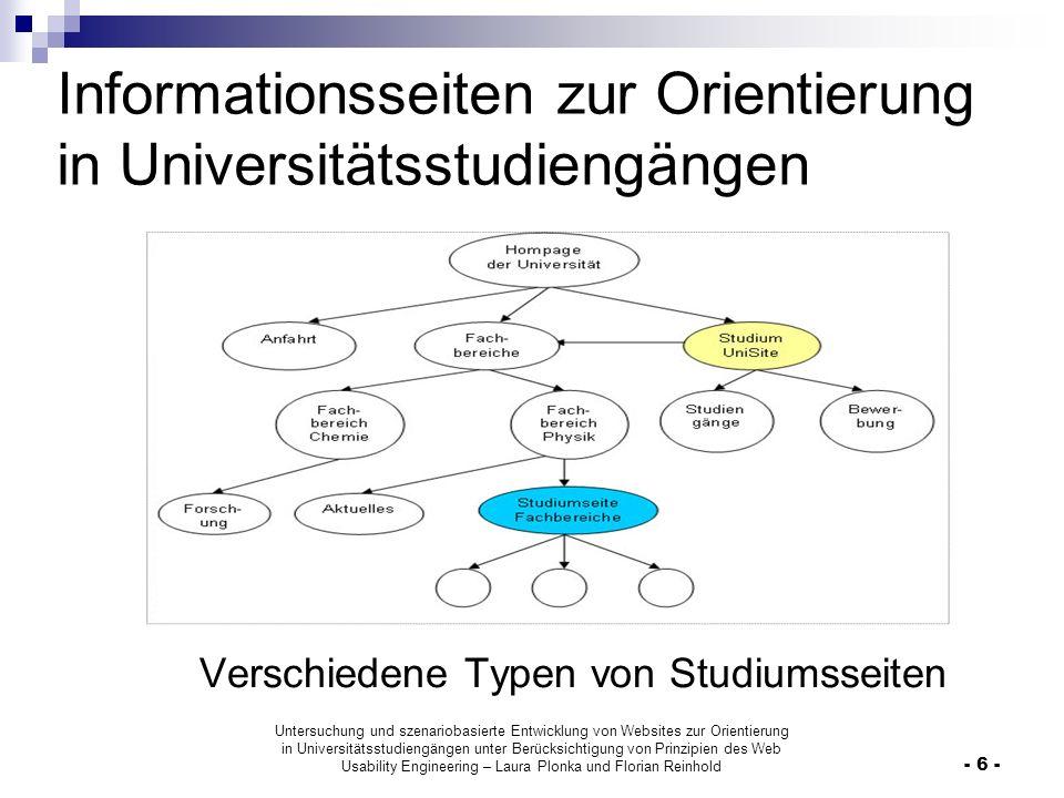 Untersuchung und szenariobasierte Entwicklung von Websites zur Orientierung in Universitätsstudiengängen unter Berücksichtigung von Prinzipien des Web