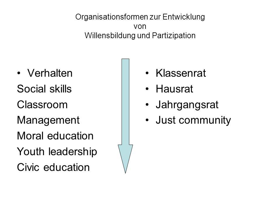 Organisationsformen zur Entwicklung von Willensbildung und Partizipation Verhalten Social skills Classroom Management Moral education Youth leadership