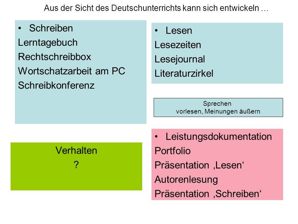 Aus der Sicht des Deutschunterrichts kann sich entwickeln … Schreiben Lerntagebuch Rechtschreibbox Wortschatzarbeit am PC Schreibkonferenz Verhalten ?