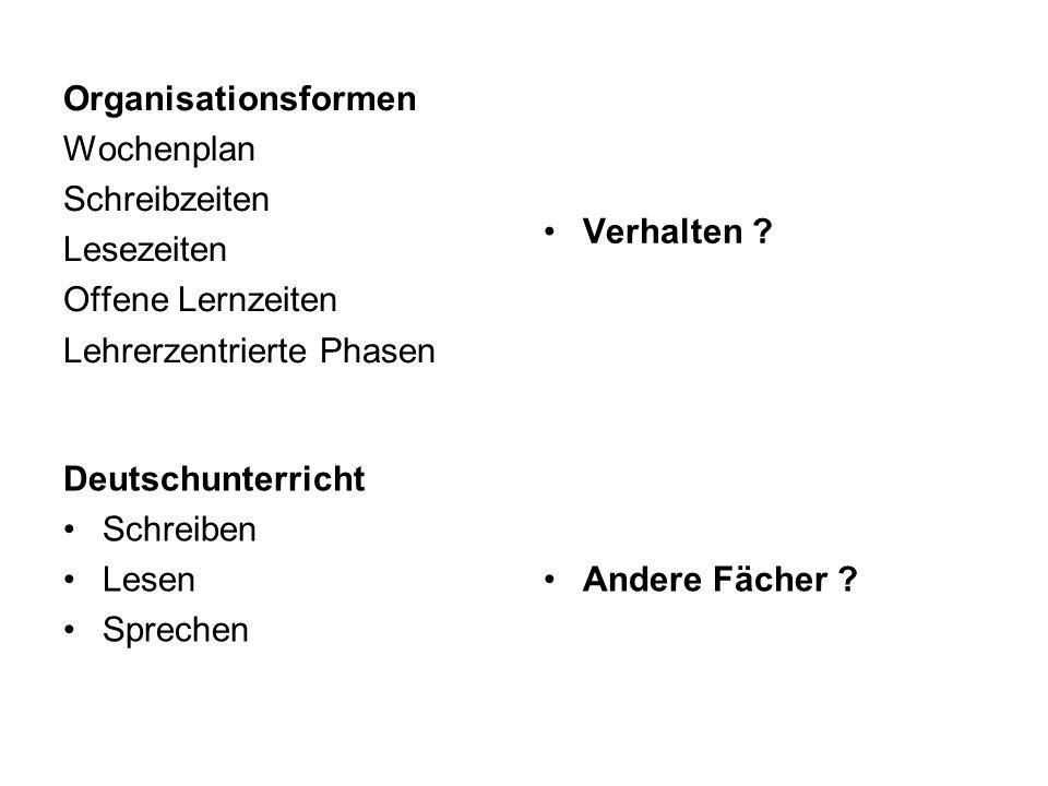 Organisationsformen Wochenplan Schreibzeiten Lesezeiten Offene Lernzeiten Lehrerzentrierte Phasen Verhalten ? Deutschunterricht Schreiben Lesen Sprech