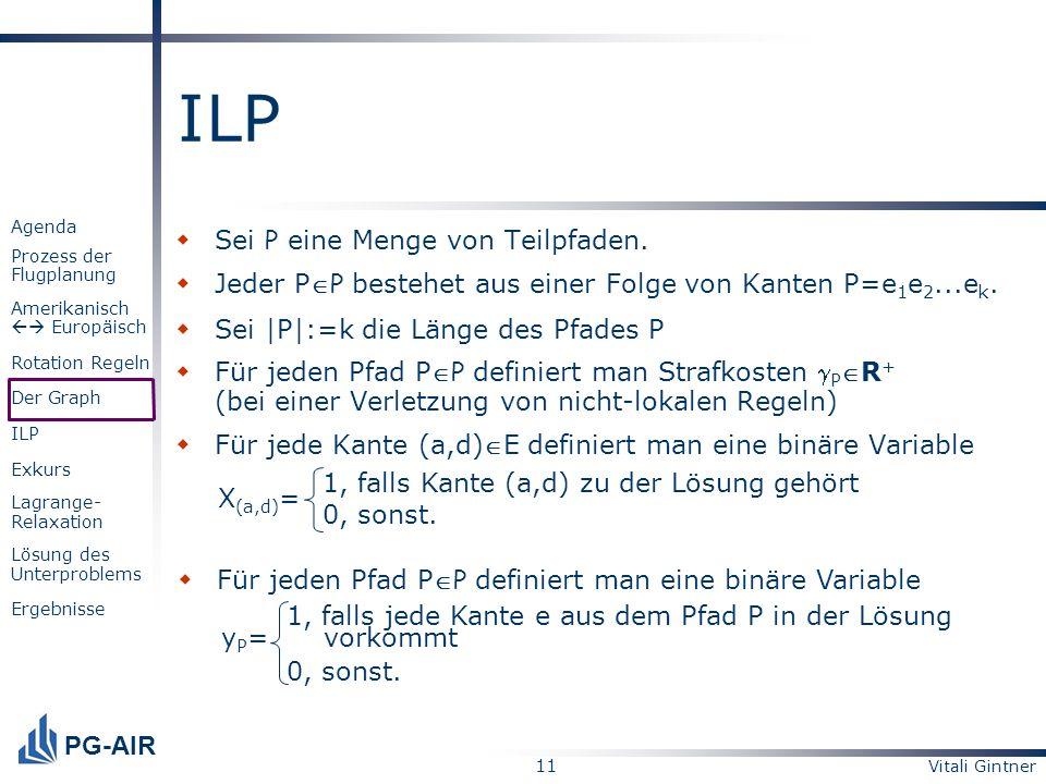 Vitali Gintner 11 PG-AIR Agenda Prozess der Flugplanung Amerikanisch Europäisch Rotation Regeln Der Graph ILP Exkurs Lagrange- Relaxation Lösung des U