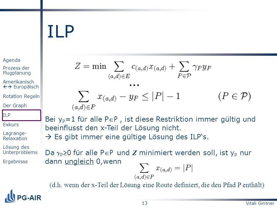 Vitali Gintner 13 PG-AIR Agenda Prozess der Flugplanung Amerikanisch Europäisch Rotation Regeln Der Graph ILP Exkurs Lagrange- Relaxation Lösung des U
