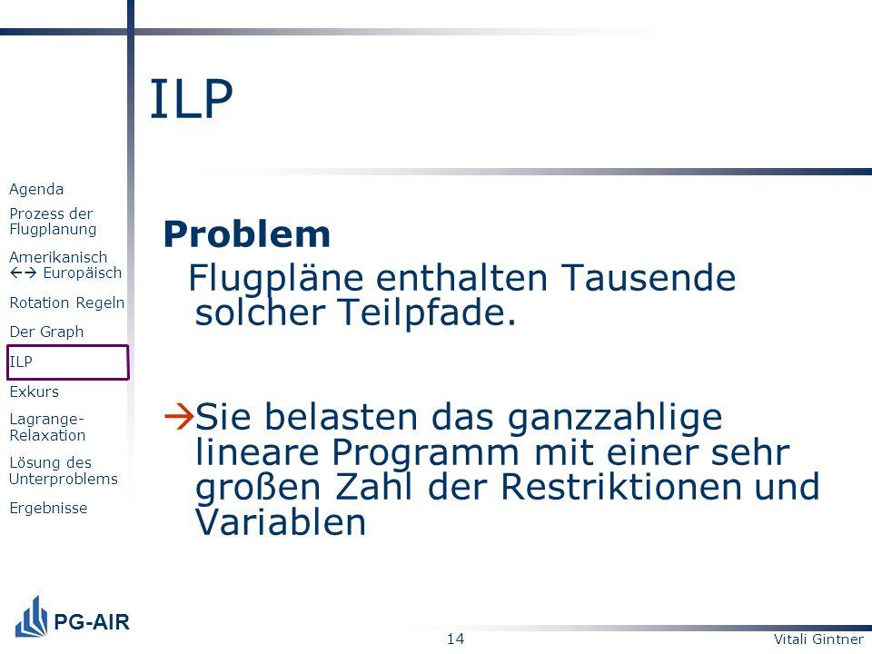 Vitali Gintner 14 PG-AIR Agenda Prozess der Flugplanung Amerikanisch Europäisch Rotation Regeln Der Graph ILP Exkurs Lagrange- Relaxation Lösung des U