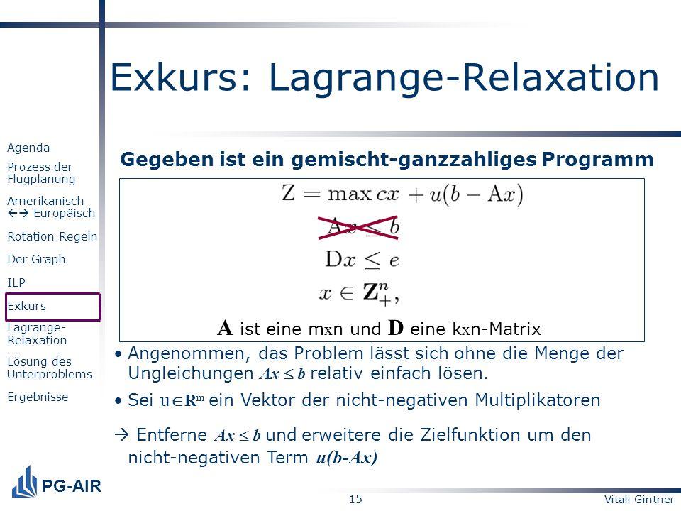 Vitali Gintner 15 PG-AIR Agenda Prozess der Flugplanung Amerikanisch Europäisch Rotation Regeln Der Graph ILP Exkurs Lagrange- Relaxation Lösung des U