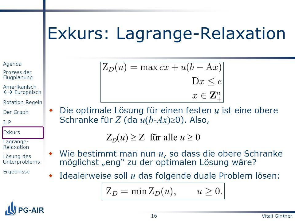 Vitali Gintner 16 PG-AIR Agenda Prozess der Flugplanung Amerikanisch Europäisch Rotation Regeln Der Graph ILP Exkurs Lagrange- Relaxation Lösung des U