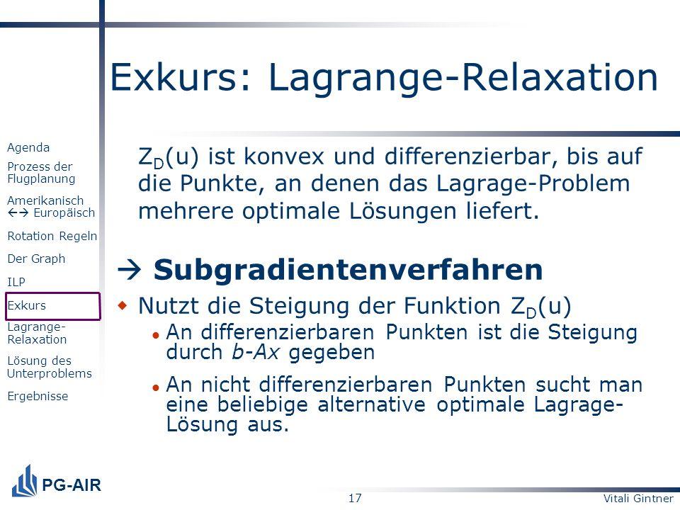Vitali Gintner 17 PG-AIR Agenda Prozess der Flugplanung Amerikanisch Europäisch Rotation Regeln Der Graph ILP Exkurs Lagrange- Relaxation Lösung des U