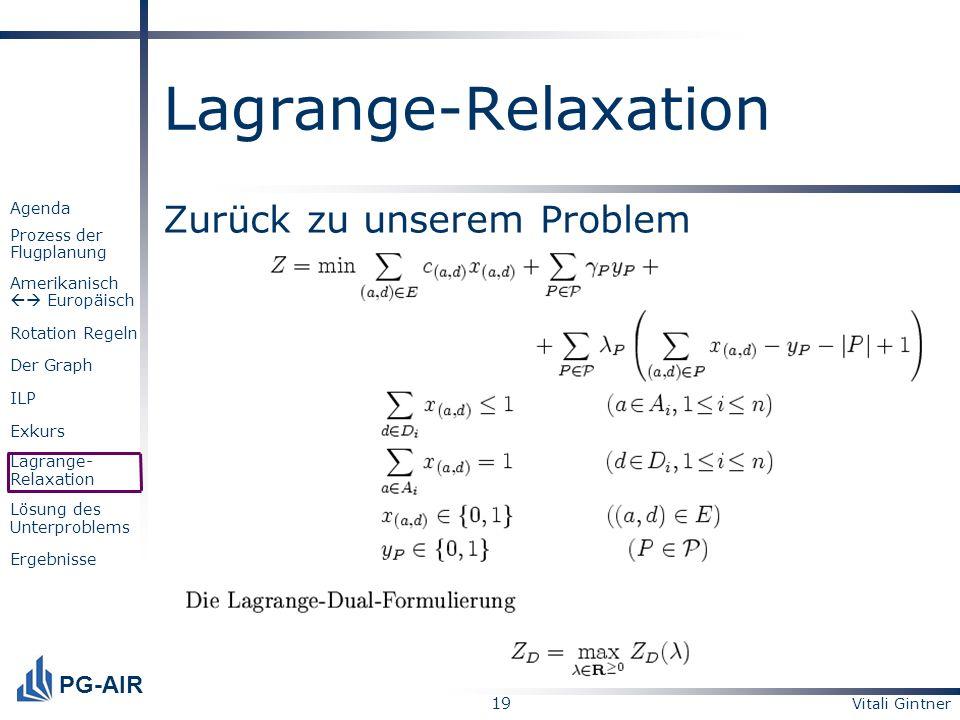 Vitali Gintner 19 PG-AIR Agenda Prozess der Flugplanung Amerikanisch Europäisch Rotation Regeln Der Graph ILP Exkurs Lagrange- Relaxation Lösung des U