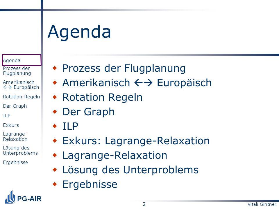 Vitali Gintner 23 PG-AIR Agenda Prozess der Flugplanung Amerikanisch Europäisch Rotation Regeln Der Graph ILP Exkurs Lagrange- Relaxation Lösung des Unterproblems Ergebnisse Getestet für 7 verschiedene Flotten (4 große und 3 kleine) Laufzeit für jede Flotte <5 sec.