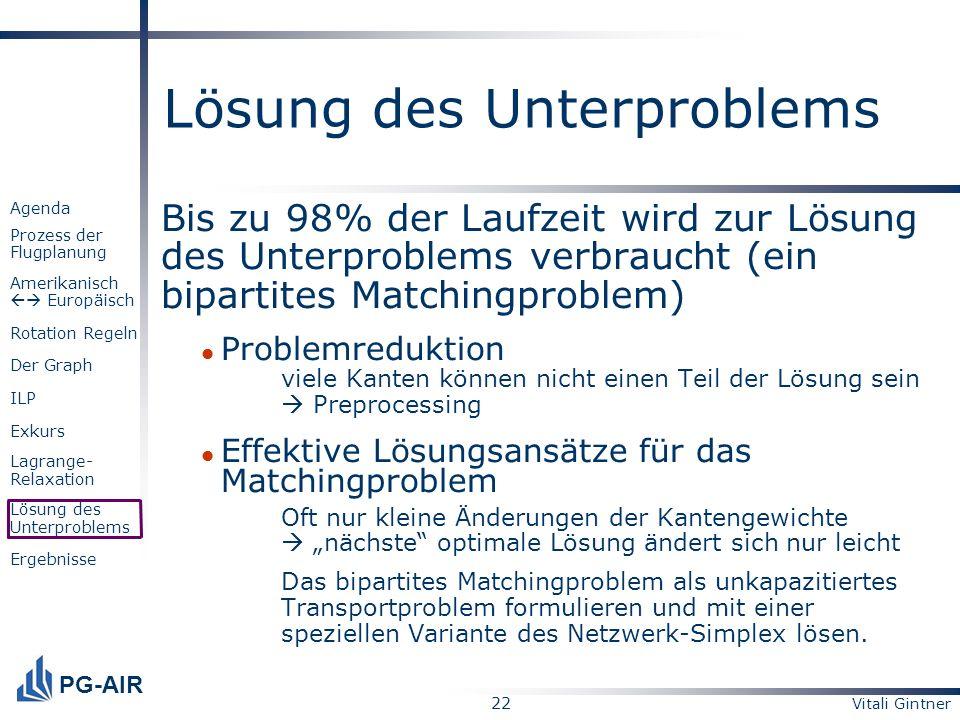 Vitali Gintner 22 PG-AIR Agenda Prozess der Flugplanung Amerikanisch Europäisch Rotation Regeln Der Graph ILP Exkurs Lagrange- Relaxation Lösung des U