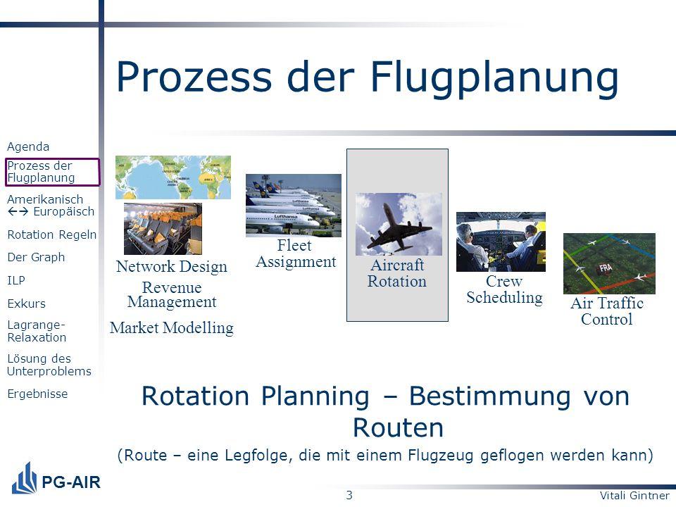 Vitali Gintner 14 PG-AIR Agenda Prozess der Flugplanung Amerikanisch Europäisch Rotation Regeln Der Graph ILP Exkurs Lagrange- Relaxation Lösung des Unterproblems Ergebnisse Problem Flugpläne enthalten Tausende solcher Teilpfade.