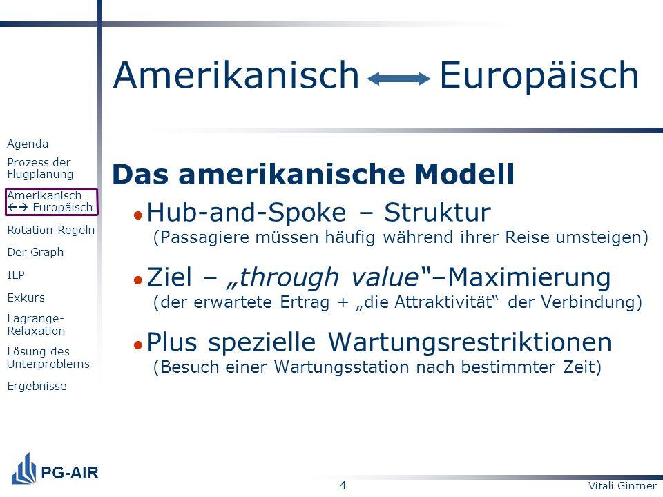 Vitali Gintner 4 PG-AIR Agenda Prozess der Flugplanung Amerikanisch Europäisch Rotation Regeln Der Graph ILP Exkurs Lagrange- Relaxation Lösung des Un