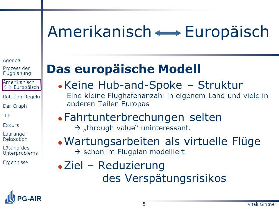 Vitali Gintner 16 PG-AIR Agenda Prozess der Flugplanung Amerikanisch Europäisch Rotation Regeln Der Graph ILP Exkurs Lagrange- Relaxation Lösung des Unterproblems Ergebnisse Die optimale Lösung für einen festen u ist eine obere Schranke für Z (da u(b-Ax)0).
