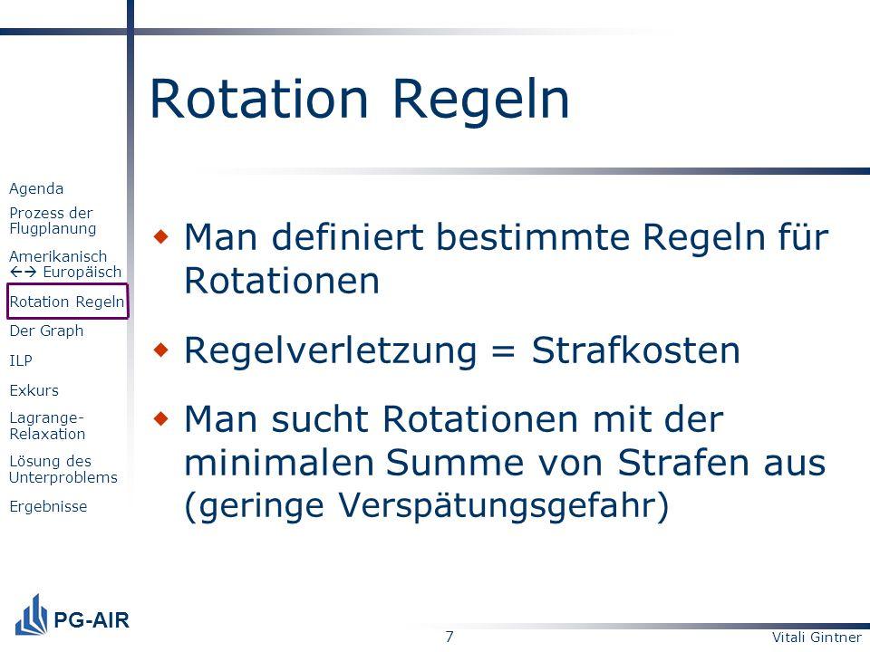 Vitali Gintner 8 PG-AIR Agenda Prozess der Flugplanung Amerikanisch Europäisch Rotation Regeln Der Graph ILP Exkurs Lagrange- Relaxation Lösung des Unterproblems Ergebnisse Rotation Regeln Lokale Regeln (2-Leg-Regel) eine bestimmte minimale Bodenzeit zwischen 2 Legs (Treibstoff, Inspektionen), Meidung der luftverkehrskritischen Flughäfen, 4 weitere Regeln.