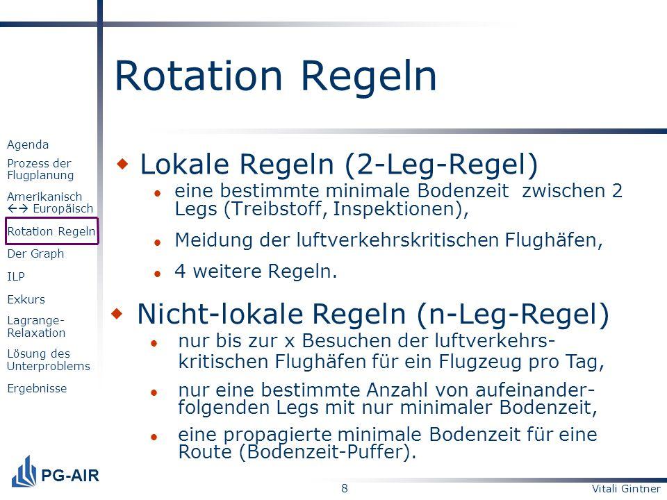 Vitali Gintner 19 PG-AIR Agenda Prozess der Flugplanung Amerikanisch Europäisch Rotation Regeln Der Graph ILP Exkurs Lagrange- Relaxation Lösung des Unterproblems Ergebnisse Lagrange-Relaxation Zurück zu unserem Problem