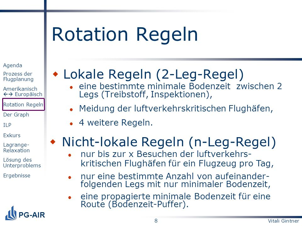 Vitali Gintner 8 PG-AIR Agenda Prozess der Flugplanung Amerikanisch Europäisch Rotation Regeln Der Graph ILP Exkurs Lagrange- Relaxation Lösung des Un