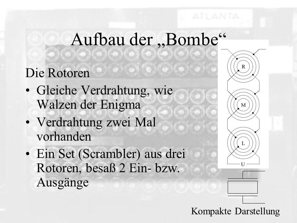 Aufbau der Bombe Die Rotoren Gleiche Verdrahtung, wie Walzen der Enigma Verdrahtung zwei Mal vorhanden Ein Set (Scrambler) aus drei Rotoren, besaß 2 E