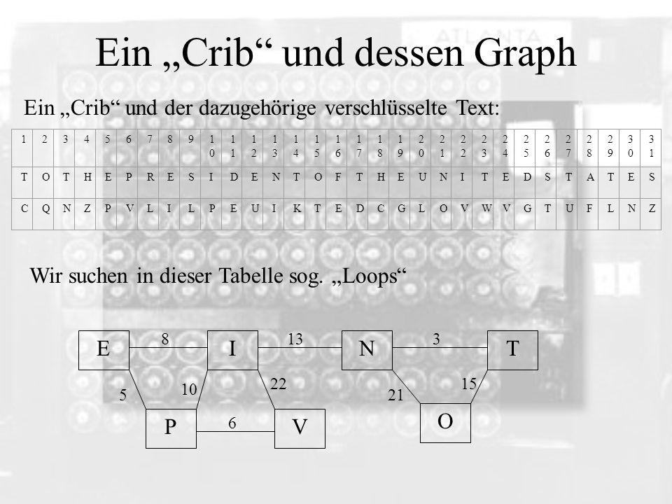 Ein Crib und dessen Graph Ein Crib und der dazugehörige verschlüsselte Text: 12345678910101 1212 1313 1414 1515 1616 1717 1818 1919 2020 21212 2323 24