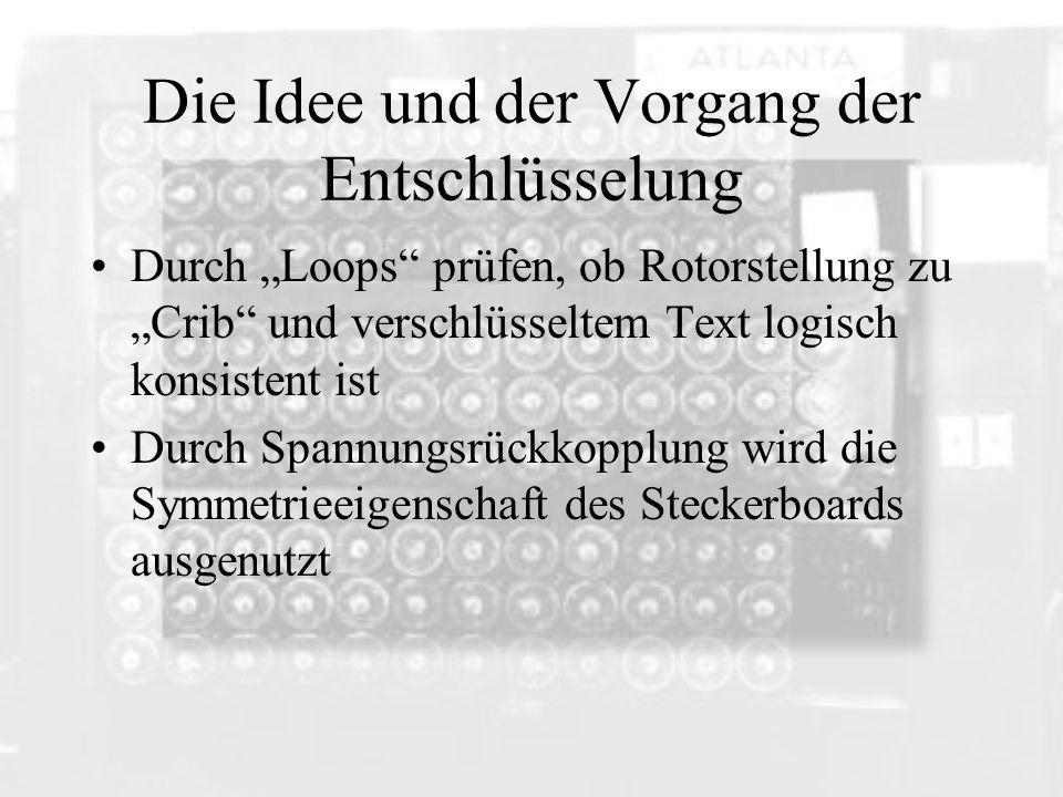Die Idee und der Vorgang der Entschlüsselung Durch Loops prüfen, ob Rotorstellung zu Crib und verschlüsseltem Text logisch konsistent ist Durch Spannu
