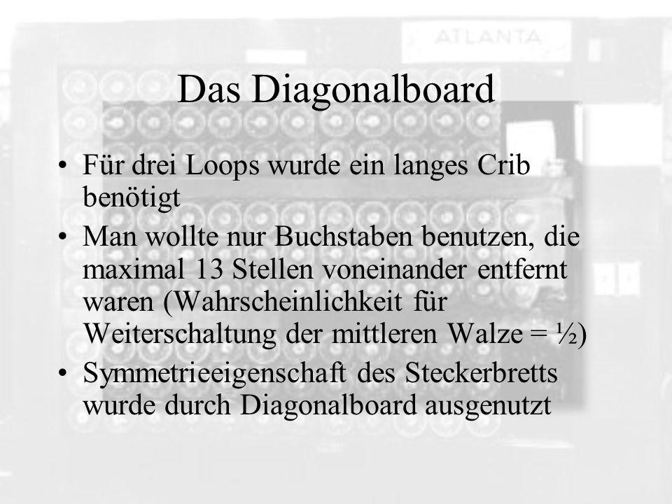Das Diagonalboard Für drei Loops wurde ein langes Crib benötigt Man wollte nur Buchstaben benutzen, die maximal 13 Stellen voneinander entfernt waren