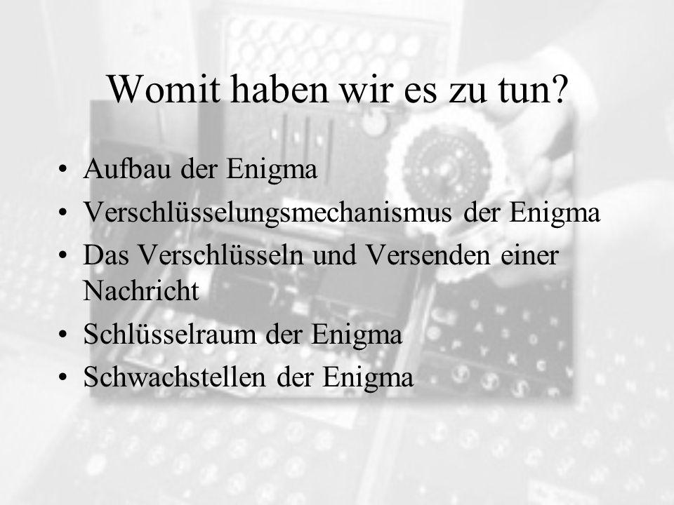 Womit haben wir es zu tun? Aufbau der Enigma Verschlüsselungsmechanismus der Enigma Das Verschlüsseln und Versenden einer Nachricht Schlüsselraum der